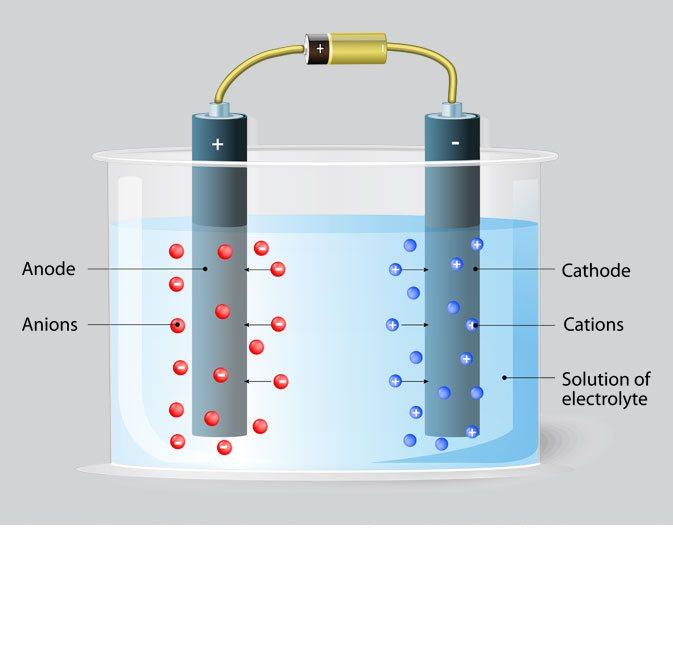 Electropolishing a very gentle sample preparation