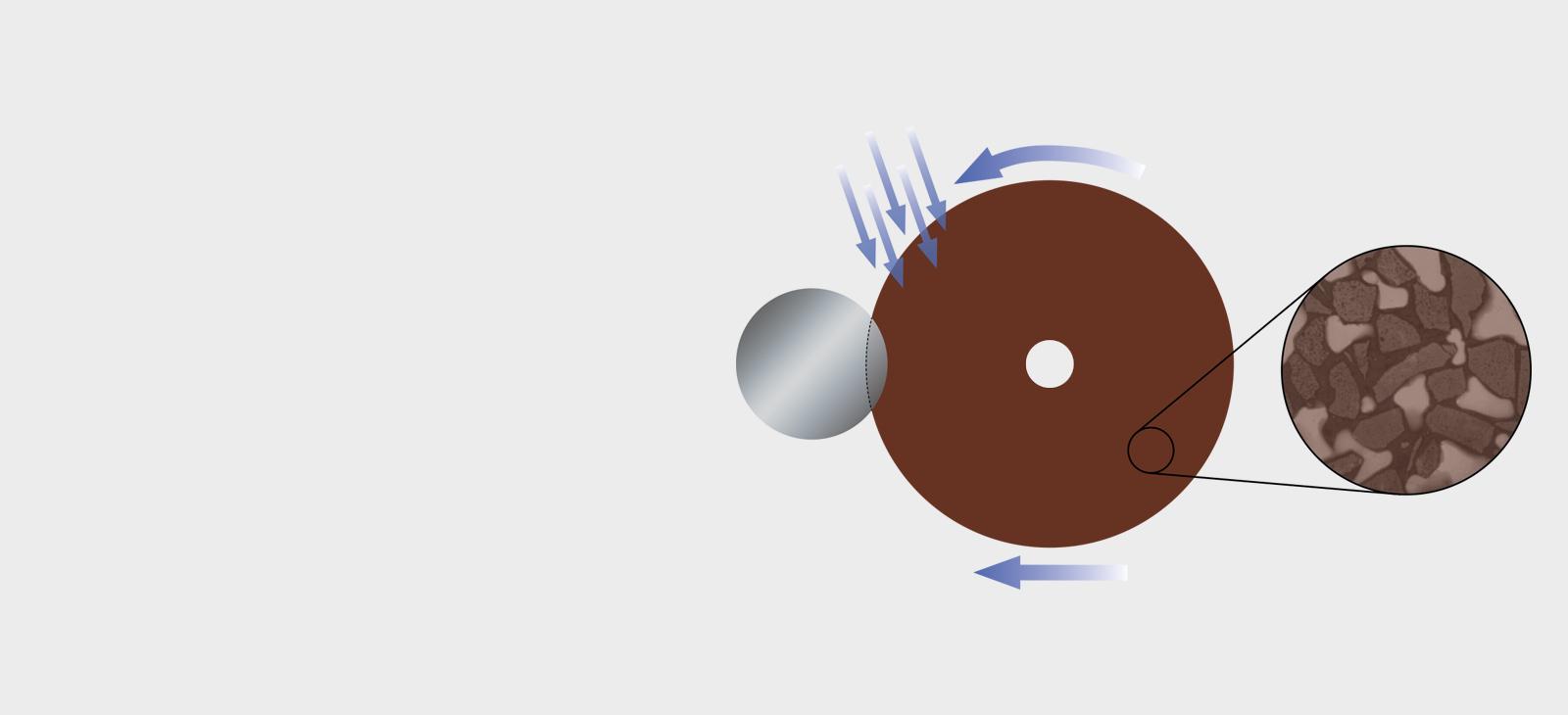 Tronçonnage abrasif sous eau