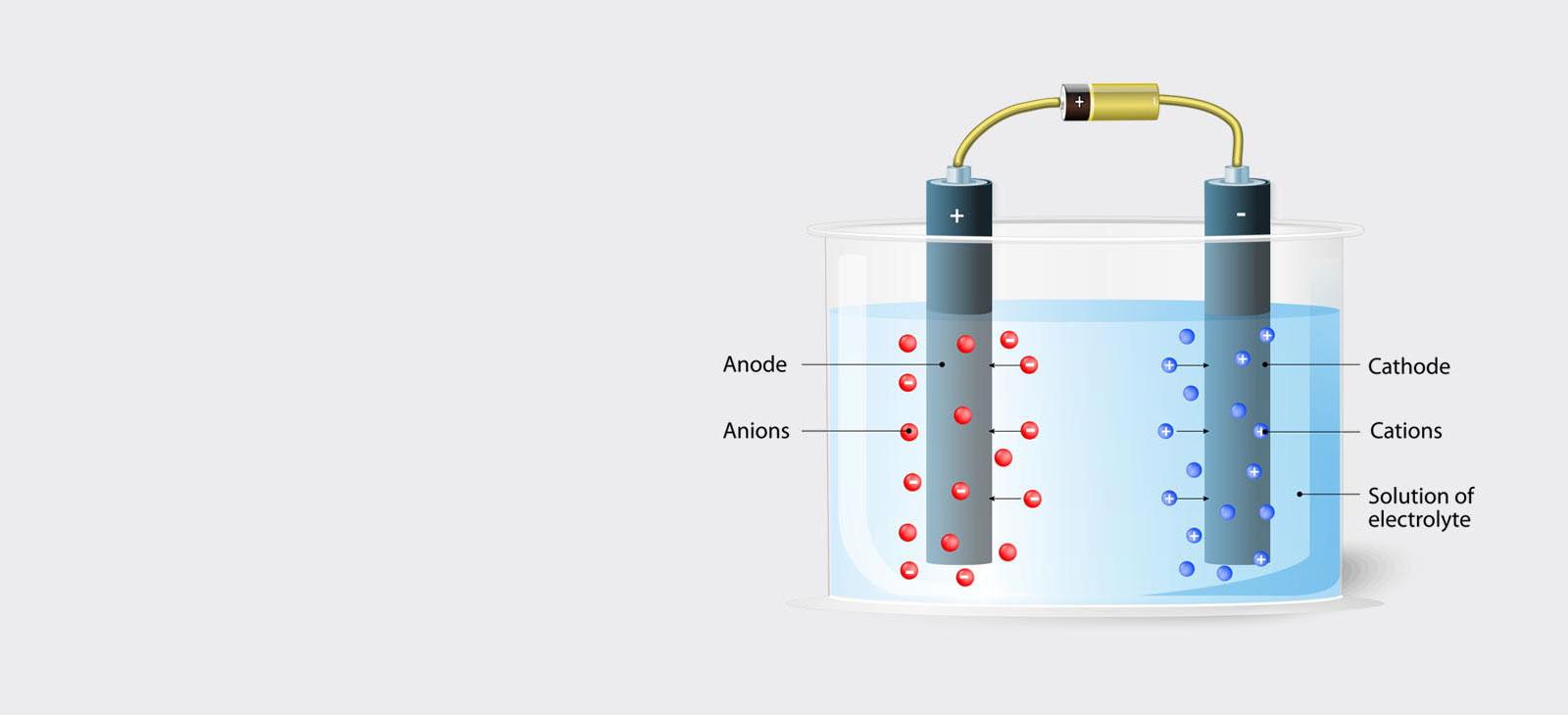 Préparation électrolytique