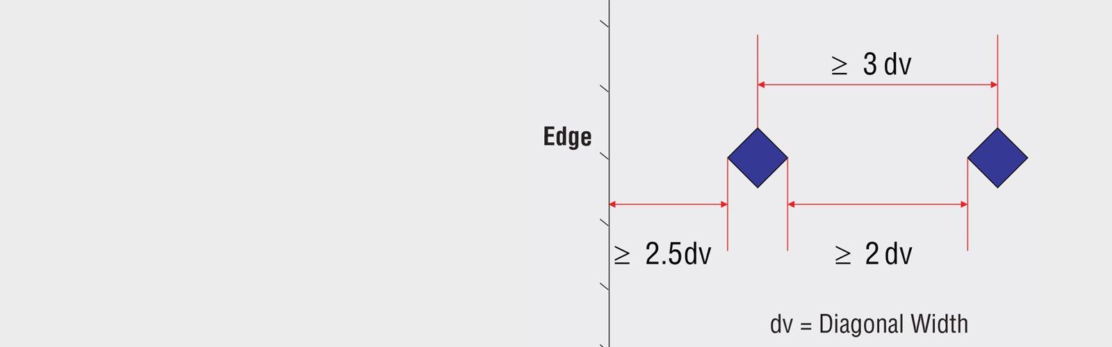 Hardness Testing Knowledge Bridge Labeled Parts Diagram Indent Spacing