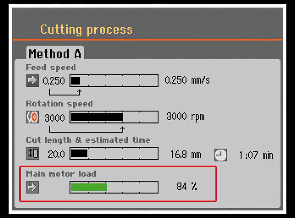 Secotom load monitoring