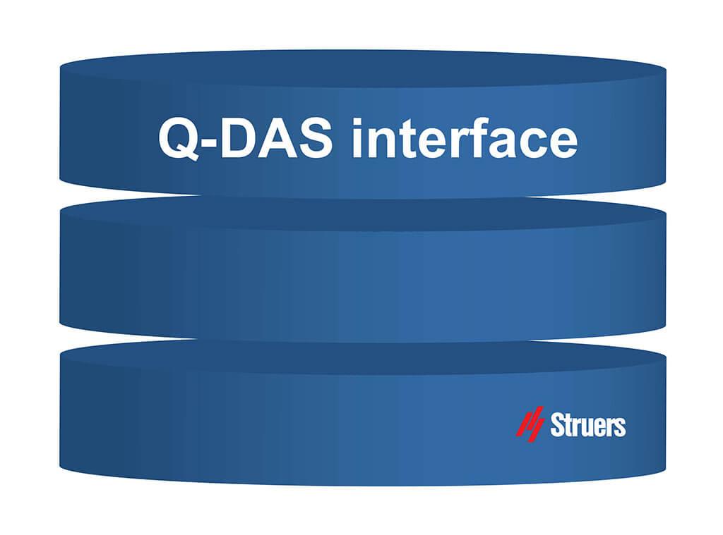 Q-DAS